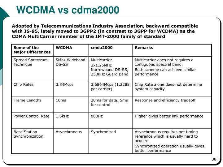 WCDMA vs cdma2000