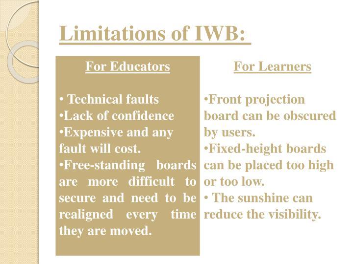 Limitations of IWB: