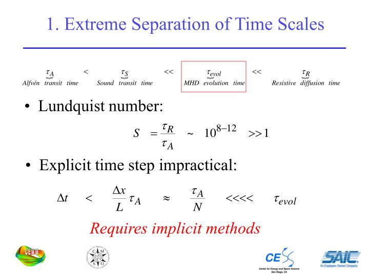 1. Extreme Separation of Time Scales