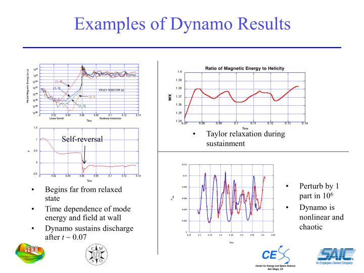 Examples of Dynamo Results
