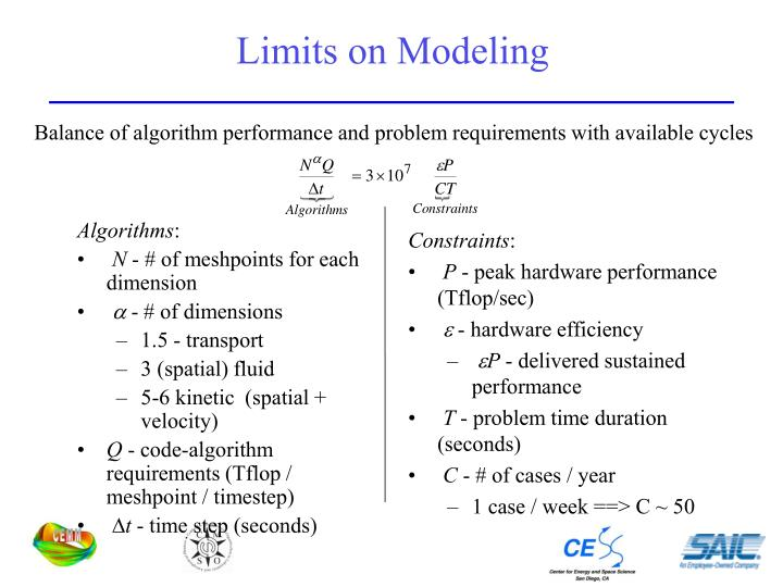 Limits on Modeling