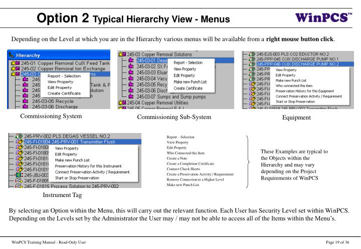 Depending on the Level at which you are in the Hierarchy various menus will be available from a