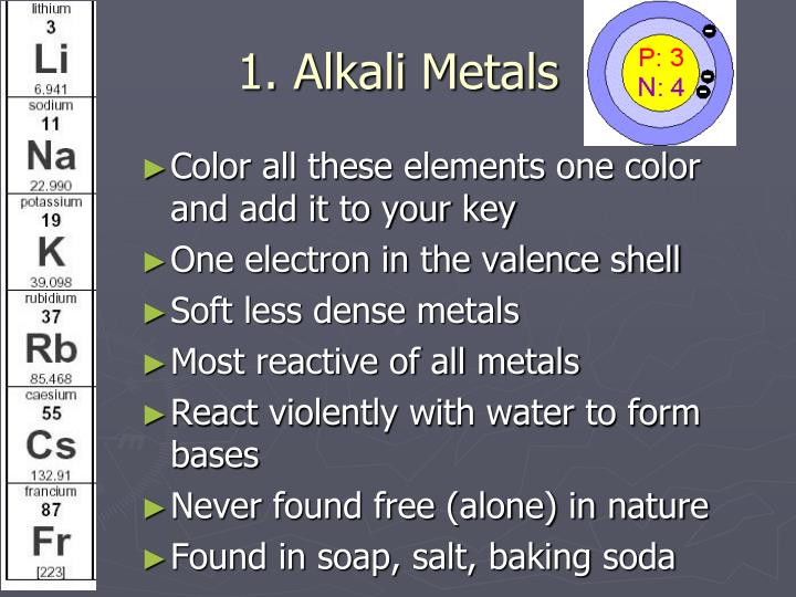 Color all these elements one color and add it to your key