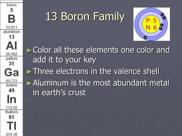 13 Boron Family