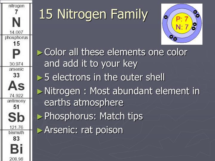 15 Nitrogen Family