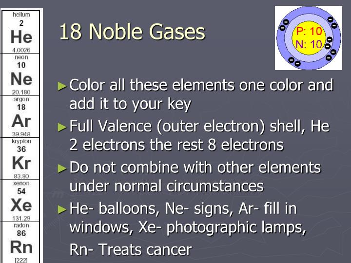 18 Noble Gases