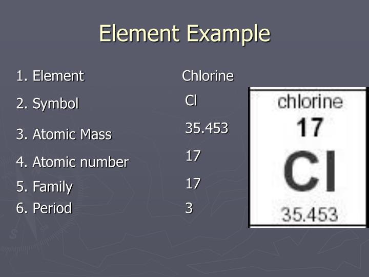 1. Element