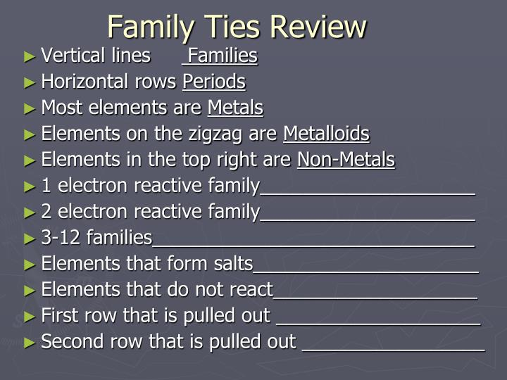 Family Ties Review