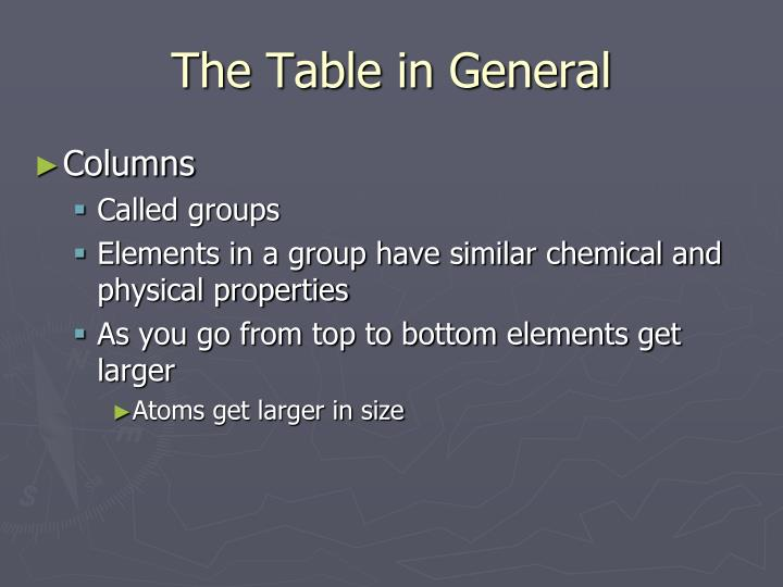 The table in general