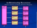 actrelationship recursions classes instances of classes instance diagrams