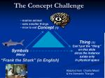 the concept challenge