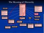 the meaning of hierarchy1