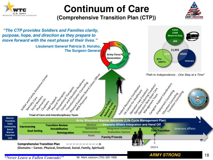 continuum of care presentation outline Brief summary: this rule is being proposed in order to outline adult protective services functions and practices in accordance with 22 mrs 3493 and eliminate conflicts that currently exist between overlapping department rules (10-149 cmr ch 5, 11, 12, 14, and 14-197 cmr ch 12.