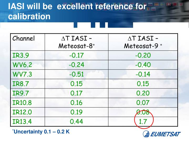 IASI will be  excellent reference for calibration