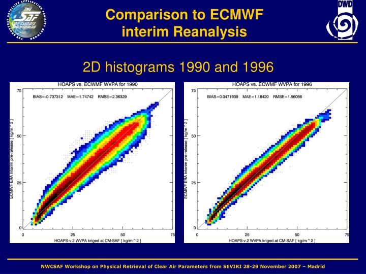 Comparison to ECMWF