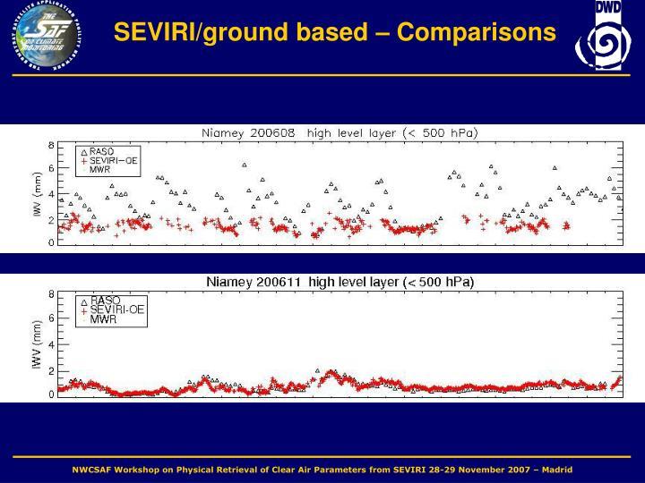 SEVIRI/ground based – Comparisons