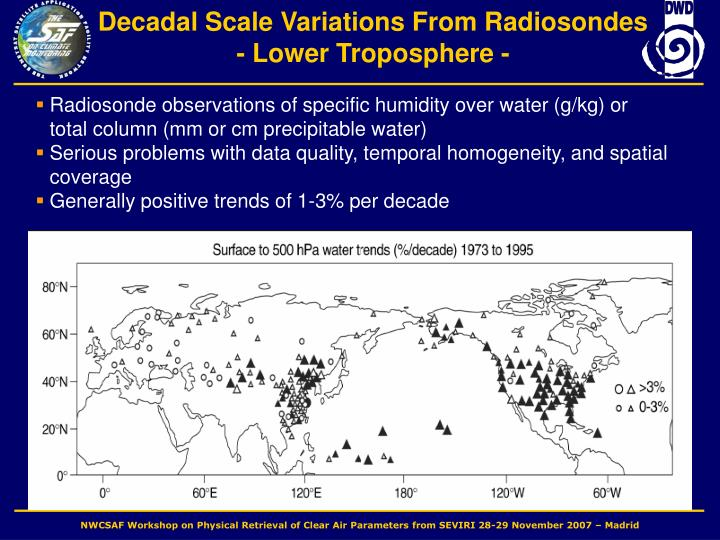 Decadal Scale Variations From Radiosondes