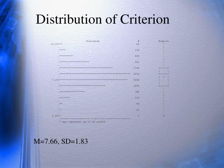 Distribution of Criterion