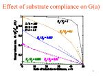 effect of substrate compliance on g a