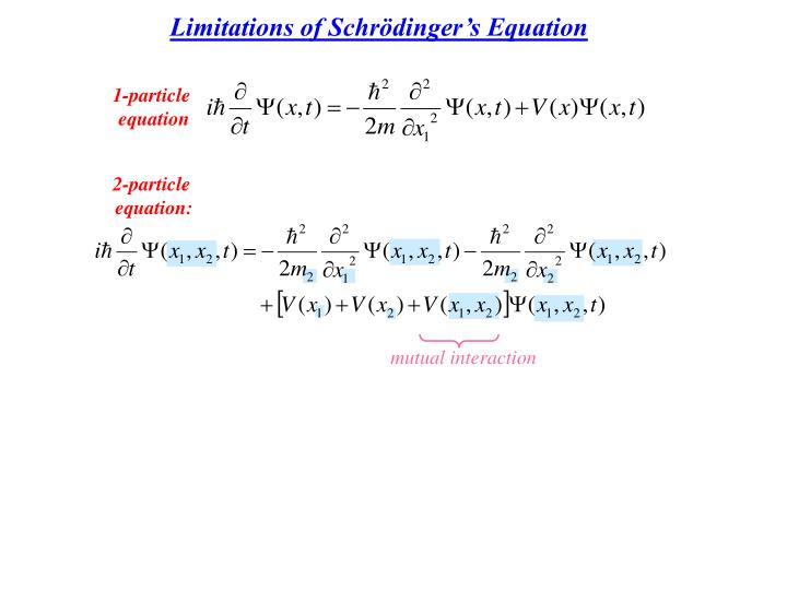 Limitations of Schrödinger's Equation