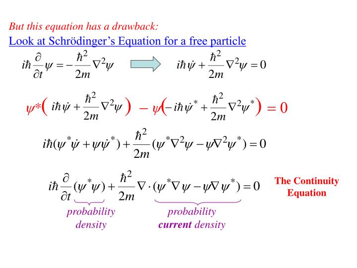 But this equation has a drawback:
