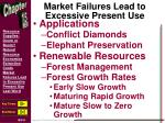 market failures lead to excessive present use