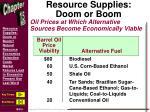 resource supplies doom or boom2
