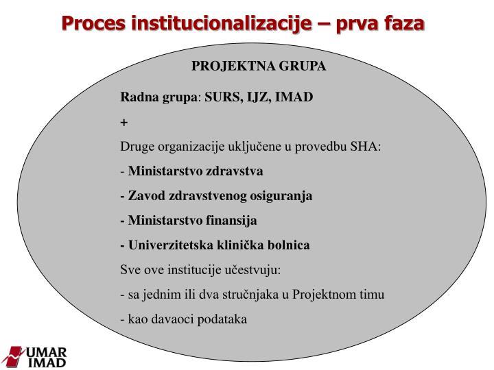 Proces institucionalizacije – prva faza