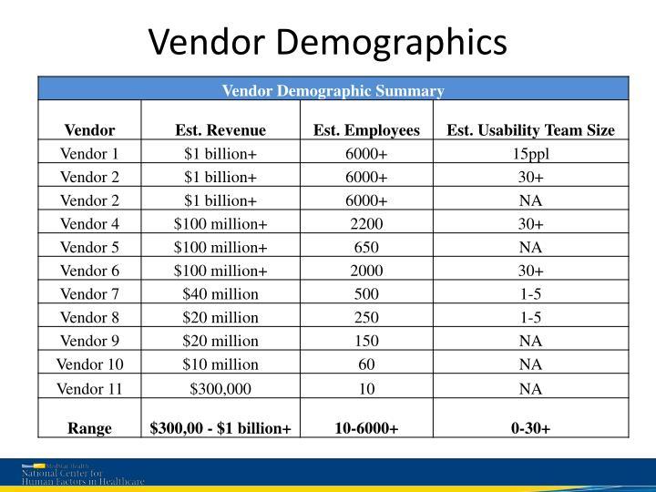 Vendor Demographics