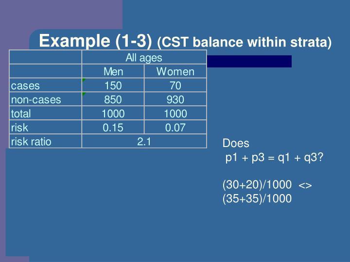Example (1-3)