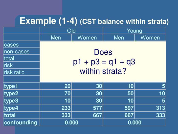 Example (1-4)