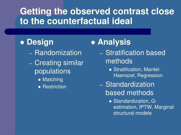 Getting the observed contrast close to the counterfactual ideal
