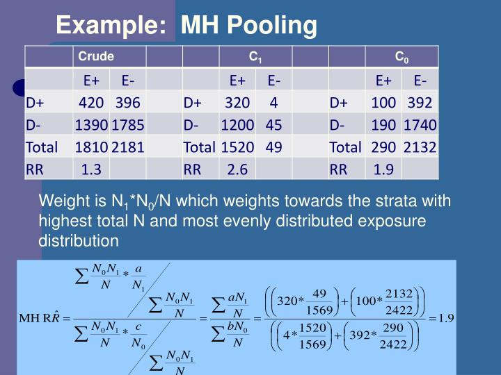 Example:  MH Pooling