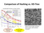 comparison of hashing vs kd tree