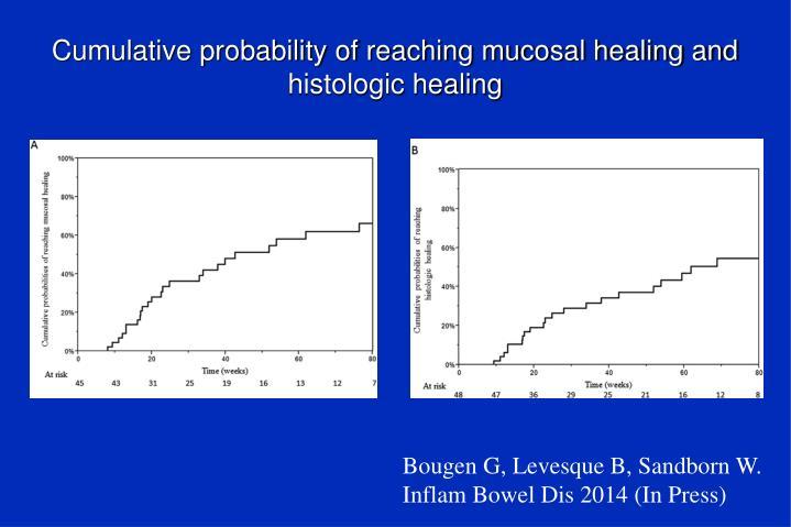 Cumulative probability of reaching mucosal healing and histologic healing