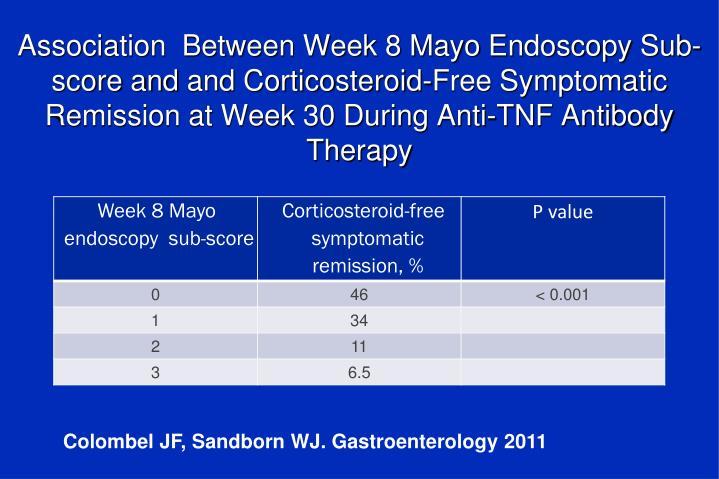 Association  Between Week 8 Mayo Endoscopy Sub-score and