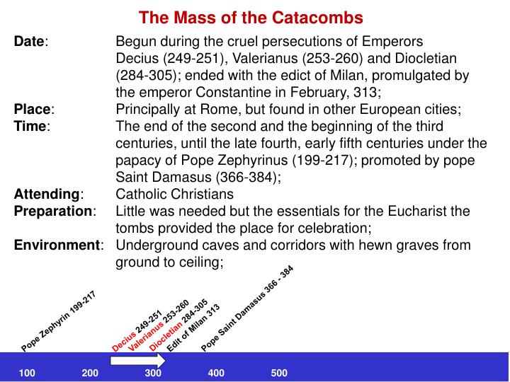 The Mass of the Catacombs