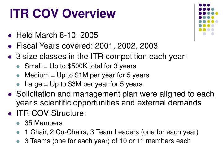 ITR COV Overview