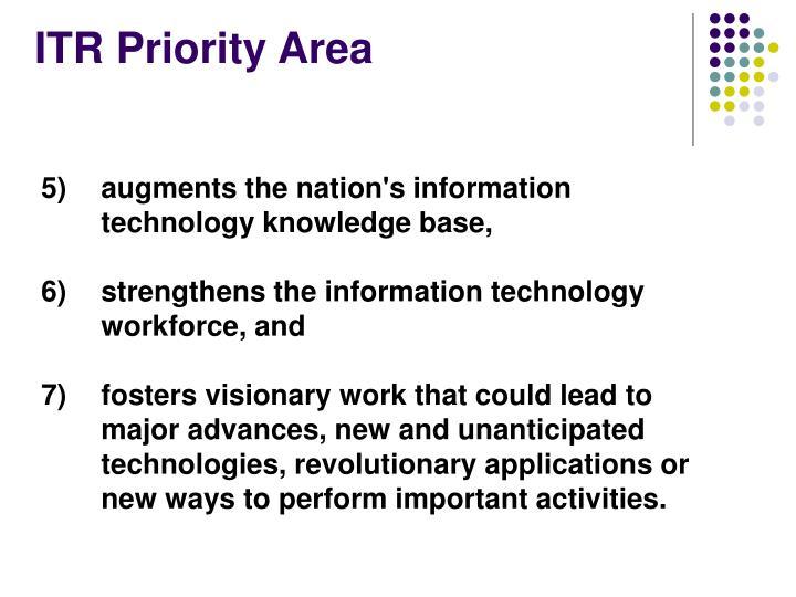 Itr priority area1