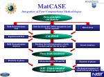matcase integration of four computational methodologies