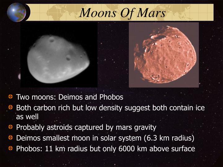 Moons Of Mars