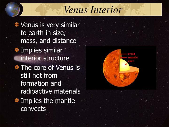 Venus Interior