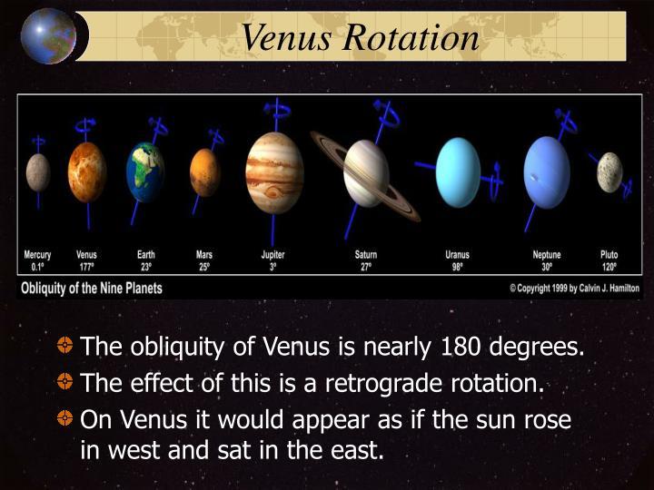 Venus Rotation