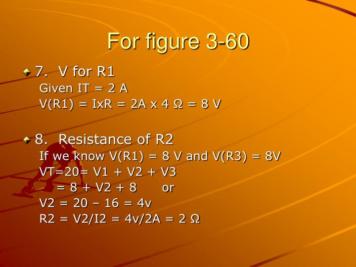 For figure 3-60