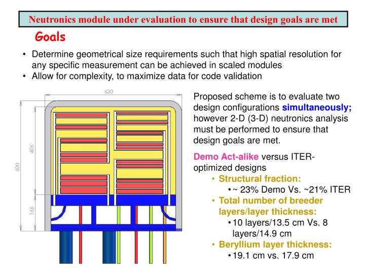 Neutronics module under evaluation to ensure that design goals are met