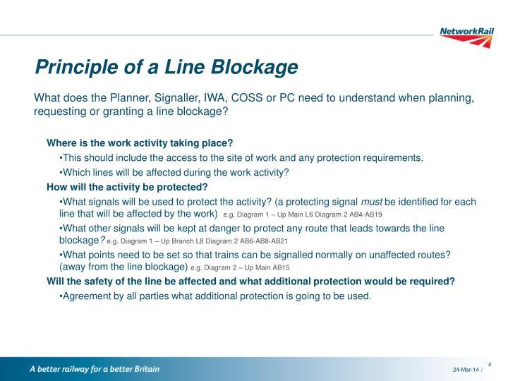 Principle of a Line Blockage
