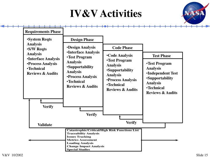 IV&V Activities