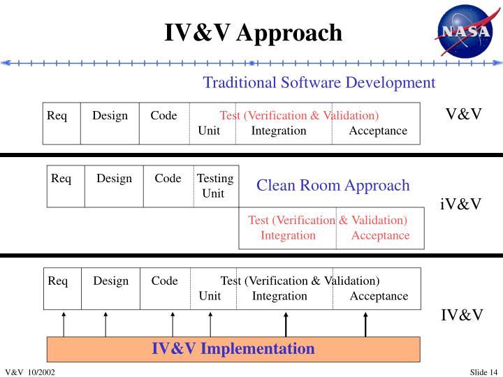 IV&V Approach