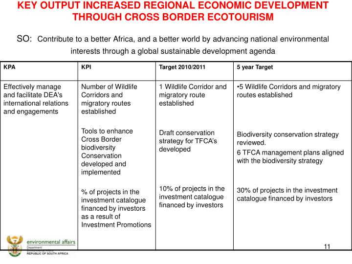 Key Output Increased regional economic development through cross border ecotourism