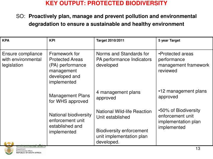 Key Output: Protected Biodiversity